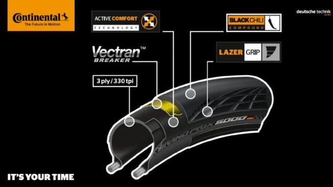 Continental GP5000 Detaljer